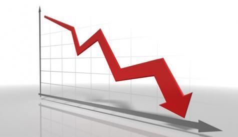 تجارتی خسارہ 32فیصد اضافے کیساتھ 12کھرب78ارب  ہو گیا