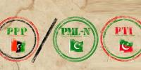 Pti Ppp And Pmln Different Face Of Same Coin