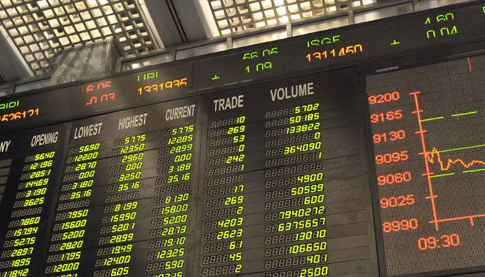 اسٹاک مارکیٹ، مندی کا تسلسل برقرار، مزید 285  پوائنٹس کی کمی