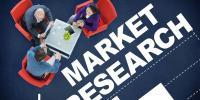 مارکیٹنگ ریسرچ کی اہمیت