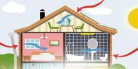 Make Energy Saving Houses
