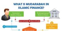 Mudarabah And Its Rules