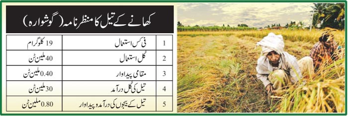 زرعی ترقی و اصلاحات کے بغیر خود کفالت ممکن نہیں