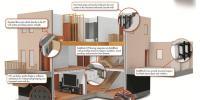 Insulation System