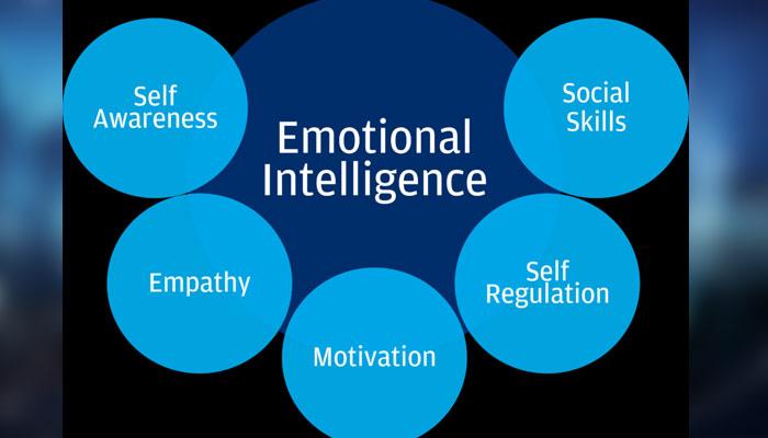 جذباتی ذہانت سے متعلق آگہی