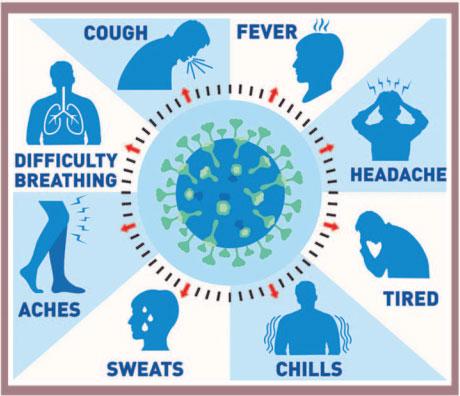کورونا وائرس: مریض ہی نہیں، کیریئرز بھی پھیلاؤ کا سبب بن رہے ہیں