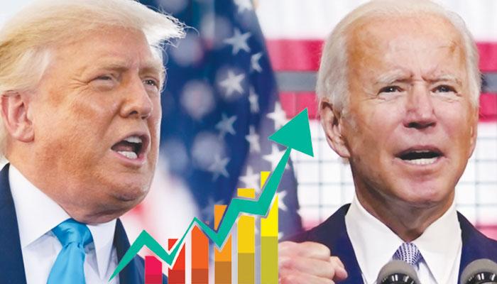 کیا امریکی مارکیٹ کو پرواہ ہے کہ کون صدارتی انتخاب جیتے گا؟