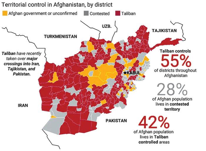 افغانستان غیر یقینی صورتِ حال