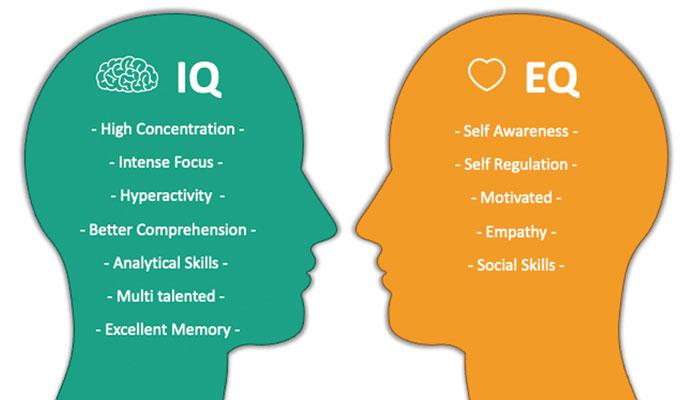 جذباتی ذہانت (EQ)کیا ہے؟