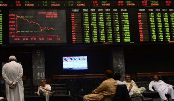 Market Share Hundred Index Loses 266 Points