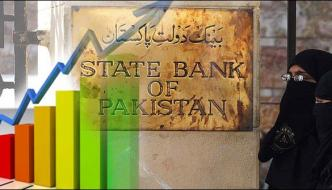 Increasing Performance Of Islamic Banking Loans