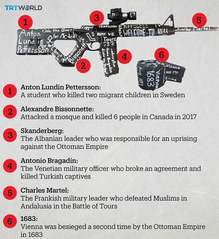 دہشت گرد کے اسلحے پر کیا عبارت درج تھی؟