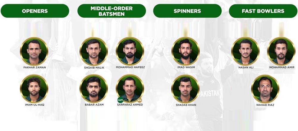 پاک بھارت میچ کیلئے پاکستان کی ممکنہ ٹیم