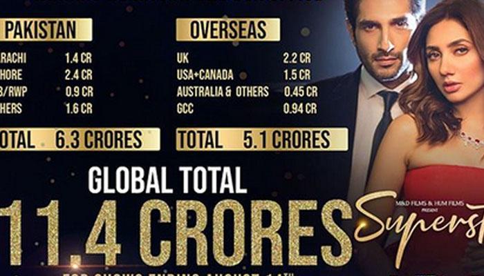 فلم'سپر اسٹار'کا 4 روز میں 11 کروڑ کا بزنس