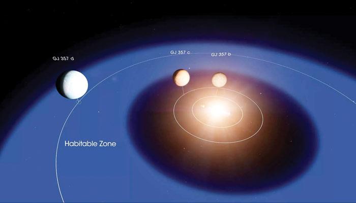 نظام شمسی میں 3 نئے سیاروں کی دریافت