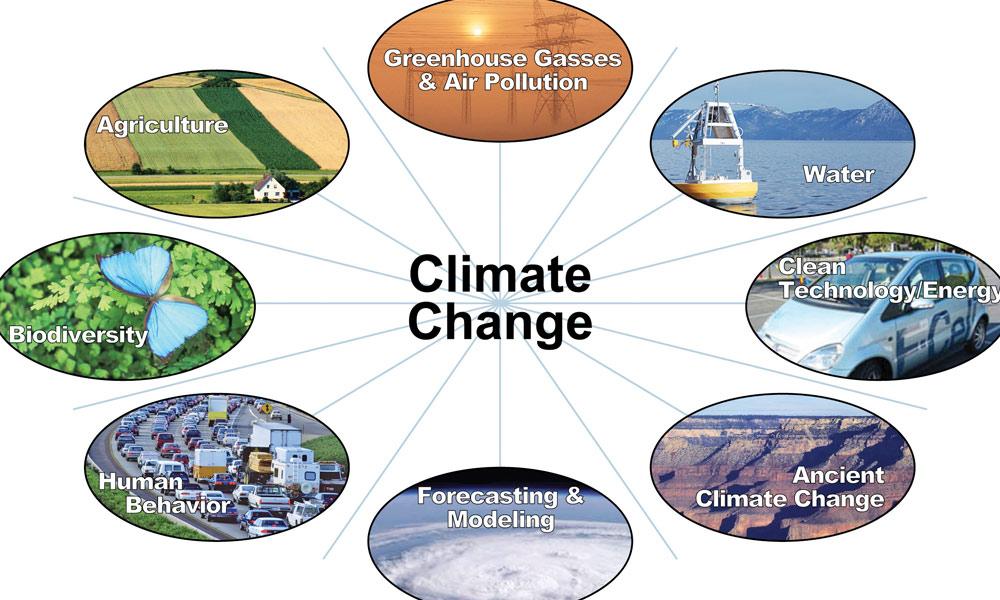 موسموں کے بدلتے رُخ اور سائنس