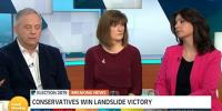 You Snooze You Lose Bleary Eyed Ex Labour Mp John Mann Appears To Fall Asleep On Gmb