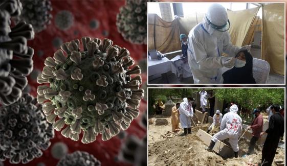 پاکستان: کورونا وائرس کے مزید 3 ہزار 499 کیسز، 39 اموات