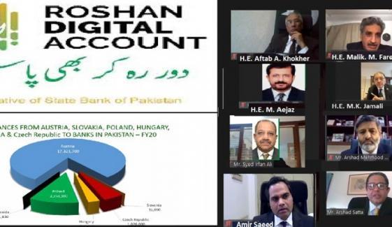 روشن ڈیجیٹل اکاؤنٹ تیزی سے مقبول ہو رہا ہے, حکام اسٹیٹ بینک