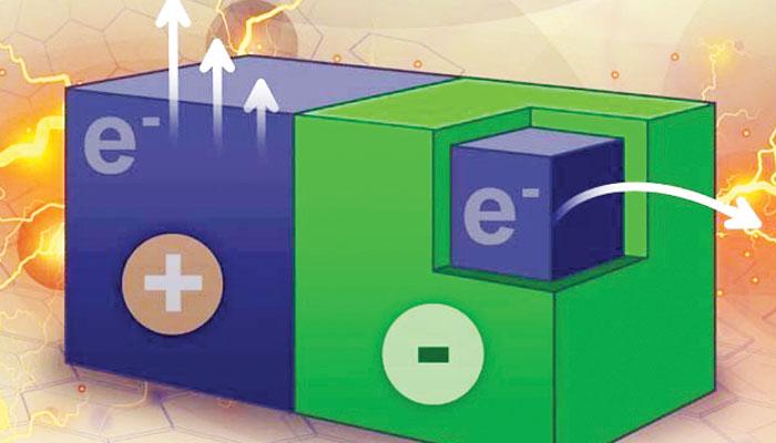 دورخی نینو ذرات سے بجلی تیار کرنے کا تجربہ